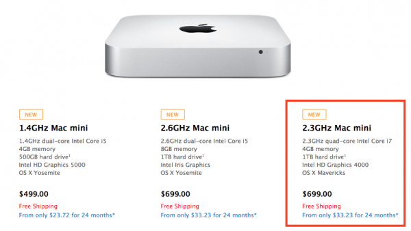 Quad-Core 2012 Mac Mini Mysteriously Reappears on Apple's U.S. Online Store