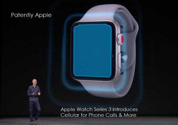photo image News of Apple Watch Series 3 with Cellular for Calls Drove Competitor's Stock Prices like Swatch Downward