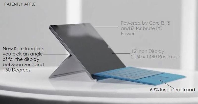Microsoft's Surface Pro is Still a Loser in the Bigger Picture