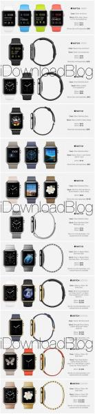 Apple Watch pricing revealed