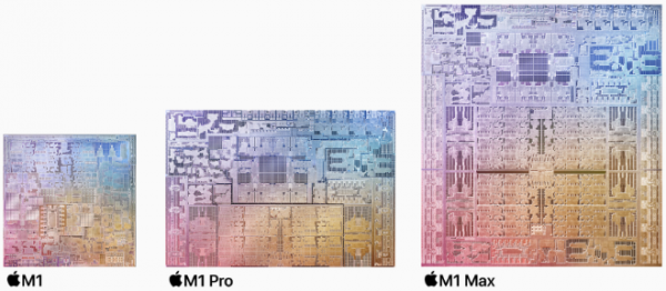 First benchmarks: Apple's M1 Max…