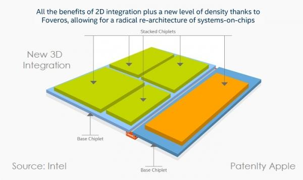 photo image Intel Bangs the Drum of Change coming to Market in H2 2019 beginning with 'Sunny Cove' Core and Xeon 10nm Processors