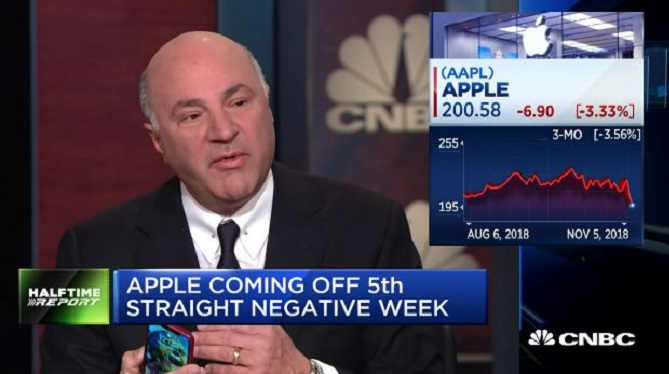 photo image Shark Tank Investor Kevin O'Leary Dumped AAPL immediately after Apple announced they would no longer Report Unit Sales