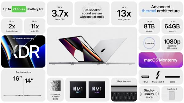 New MacBook Pro available to order today…