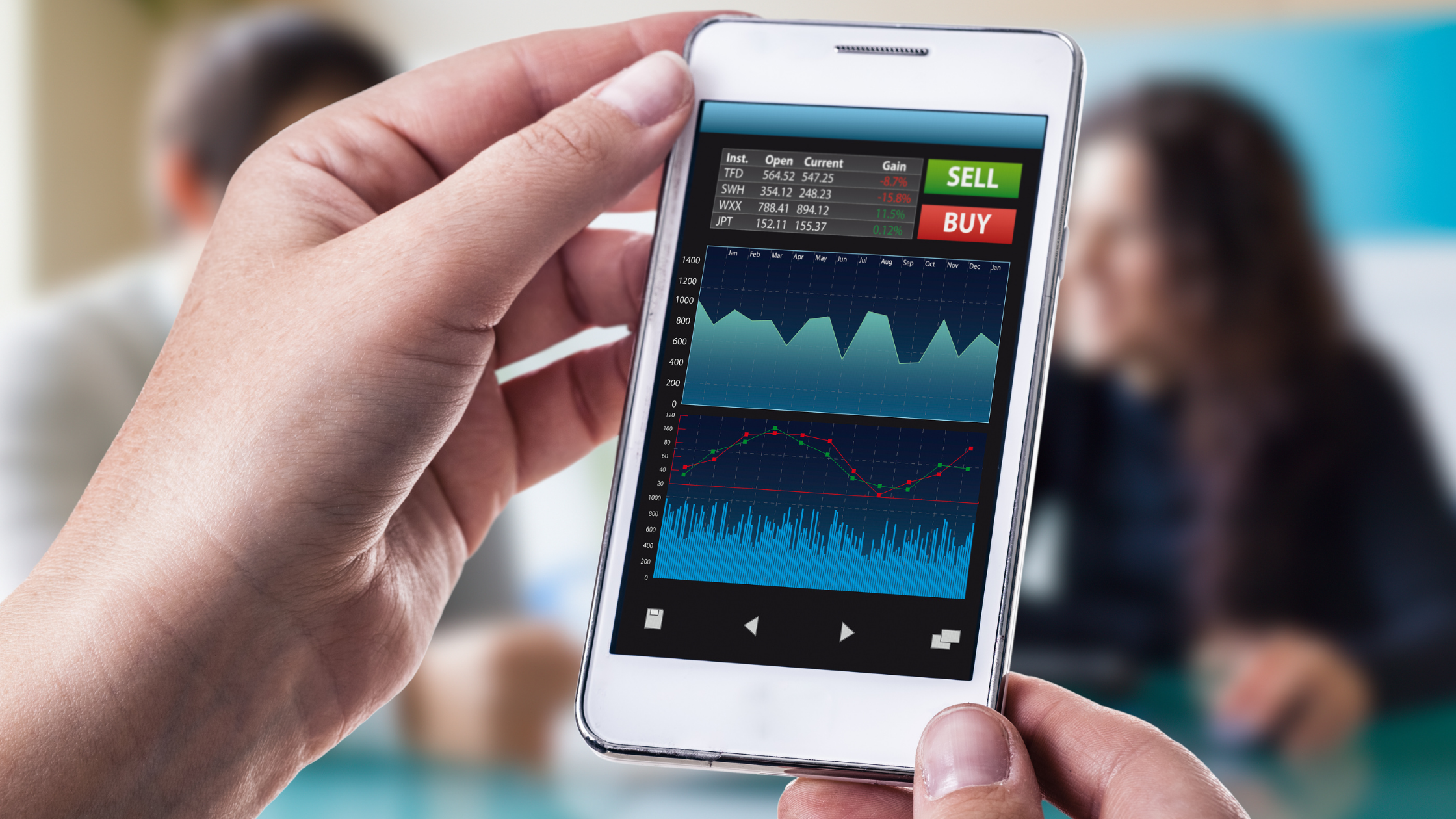 Review: The Best Investment Apps for iPhone in 2020