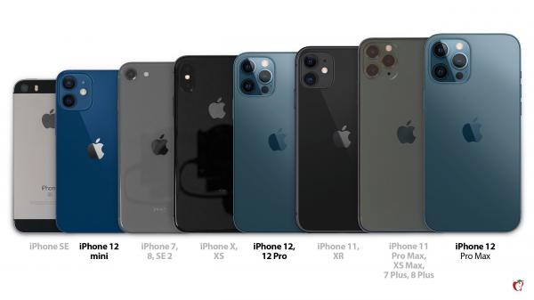 photo of iPhone 12 Size Comparison: All iPhone Models Side by Side image