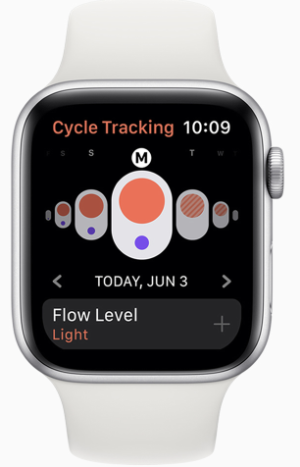 photo of Apple issues second release of watchOS 5.3.2 image